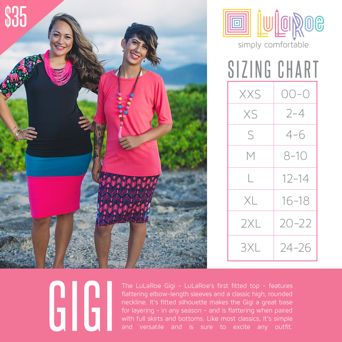 NEW LuLaRoe Styles Released Direct Sales Member Article By - Lularoe us map