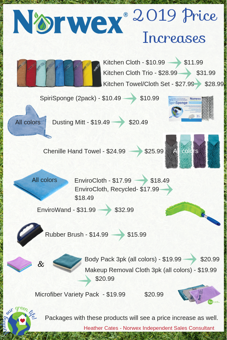 Norwex Discontinued Products and Price Increases - Direct Sales and