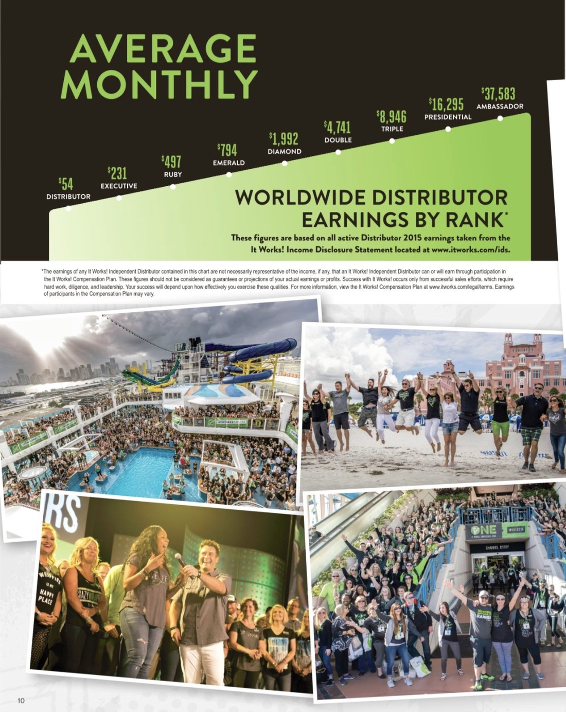 itworks emerald chart