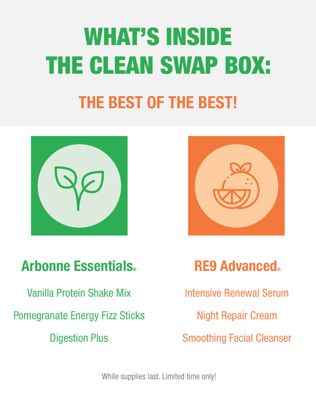 Arbonne Nutrition and Skin Care