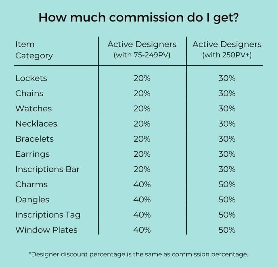 Join Origami Owl in March 2021, London Ontario, Origami Owl, Join Origami Owl, How Much Commission do I get with Origami Owl