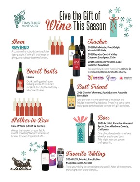 Five Great Gifts for Wine Lovers! - Direct Sales and Home Based ...